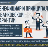 Бенефициар банковская гарантия